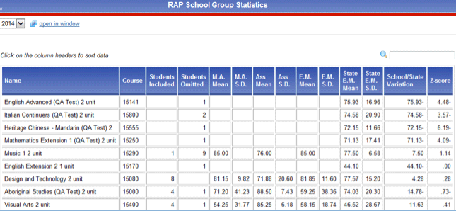 Screen shot of RAP School Group Statistics